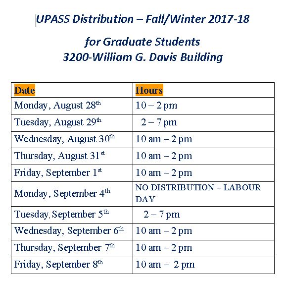 UPASS Distribution Schedule